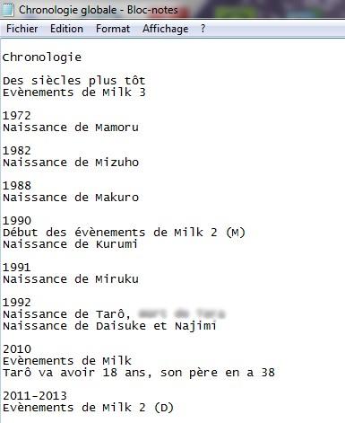 chronologie extrait